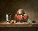 Still Life with Peaches/Chardin