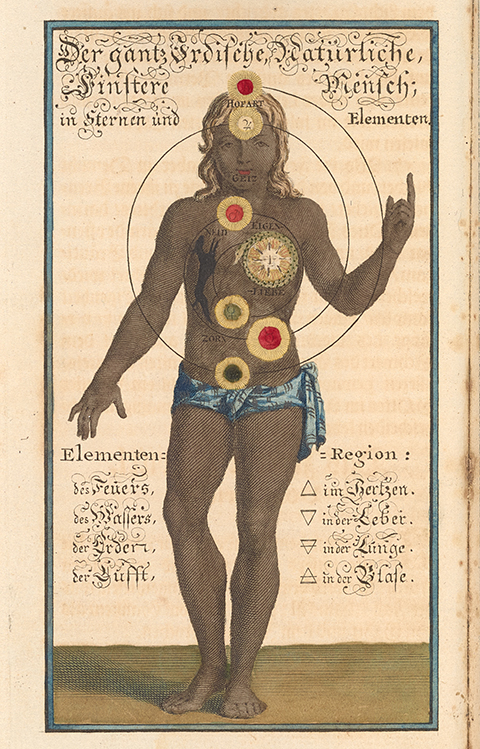 A dark-skinned human figure marked with symbols of the elements