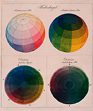Color Spheres / Unknown